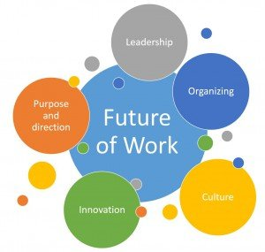 5 areas of Future Of Work