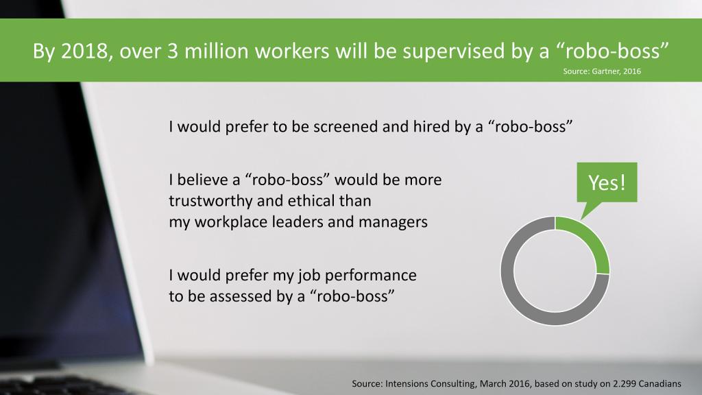 robo-boss