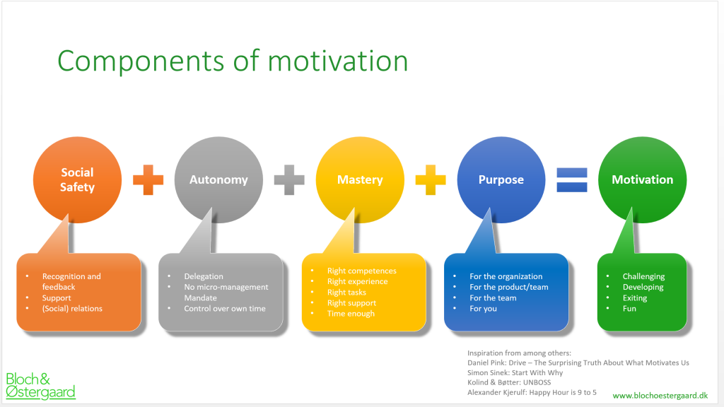 employee motivation, recognition, rewards, and retention: kicking it up a notch! essay According to the laws of physics, your success is determined by how you manage energy - and there's a universal success formula to prove it.