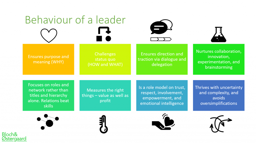 behaviour-of-a-leader