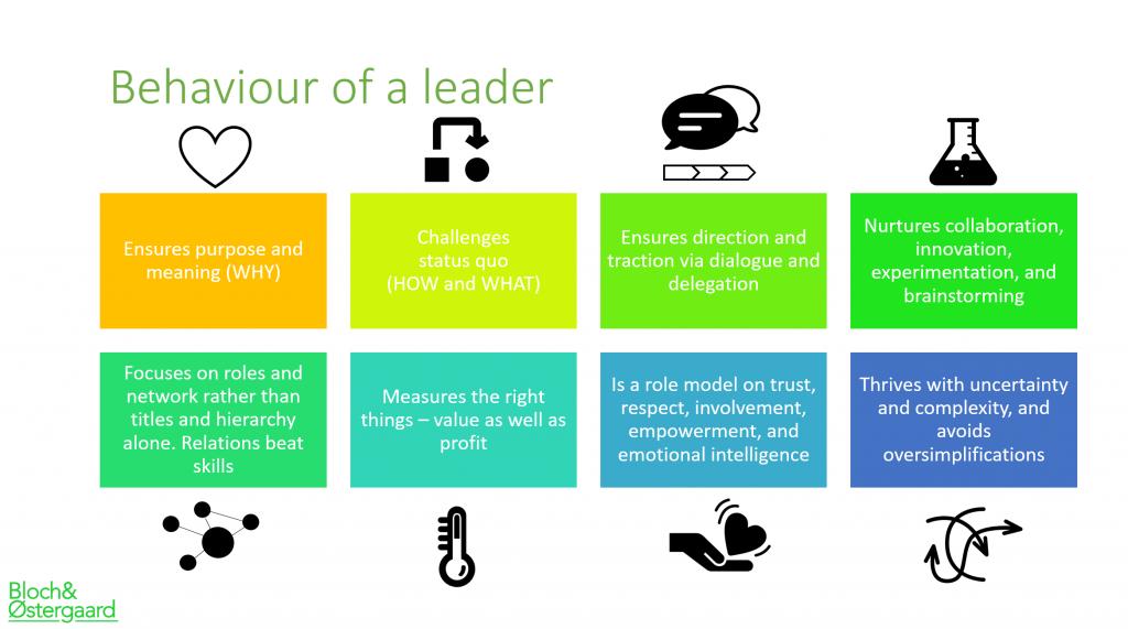 behaviour-of-a-leader