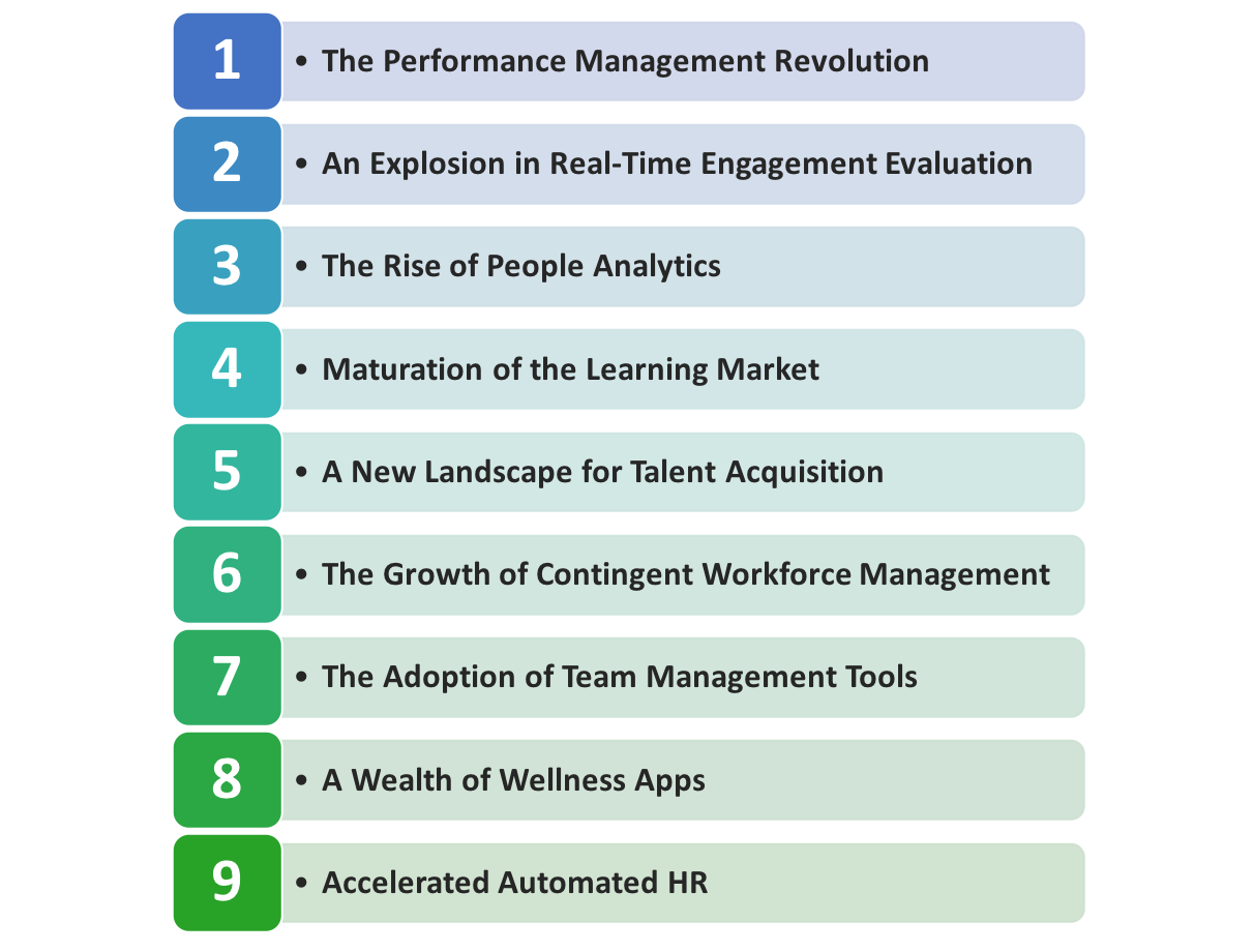 HR trends and artificial intelligence in leadership