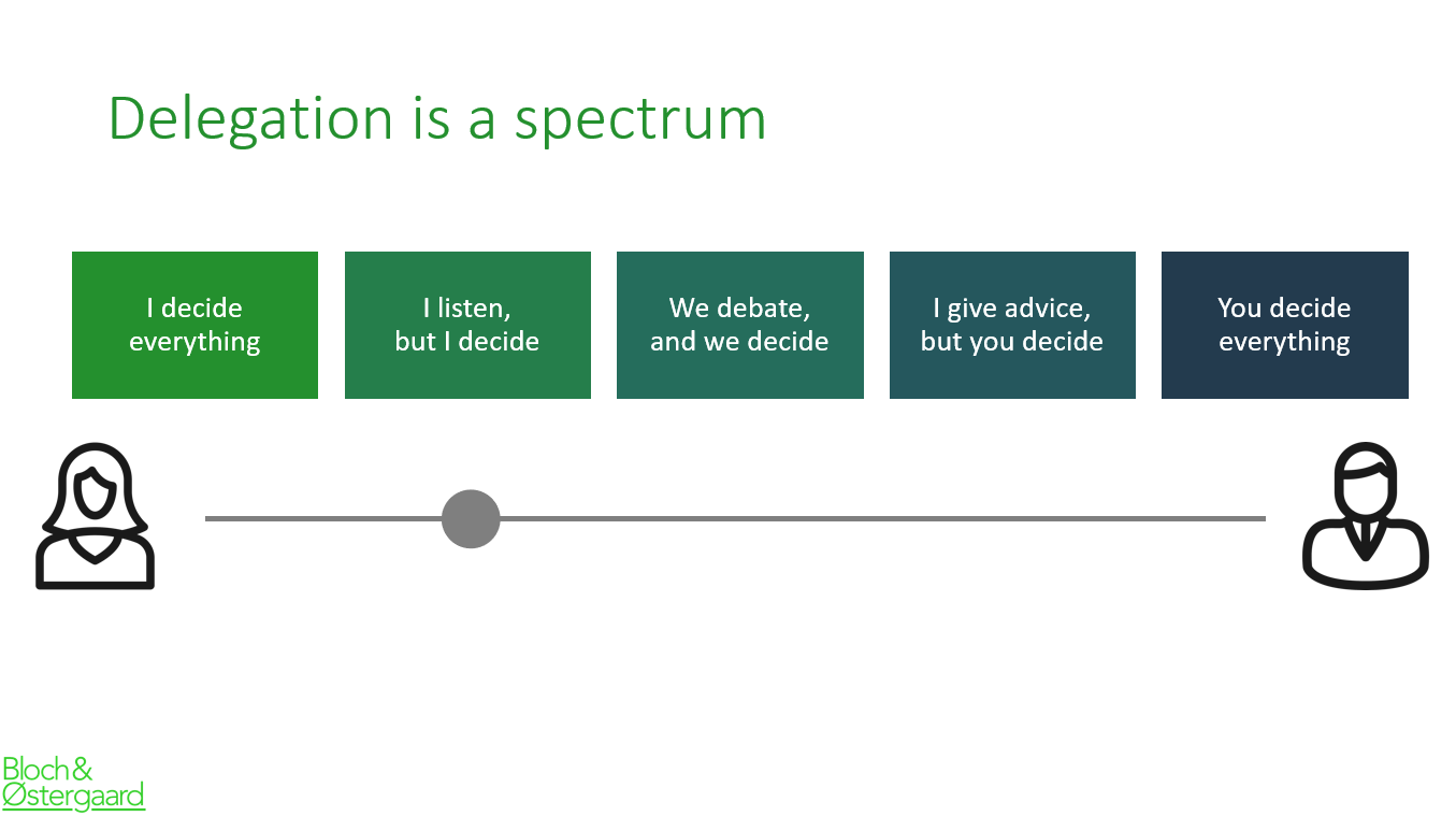 delegation is a spectrum